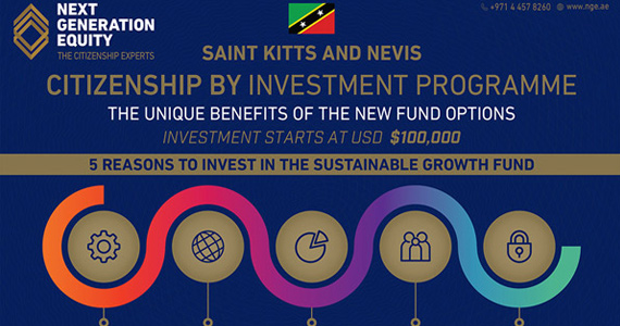 St Kitts and Nevis CIP Programme
