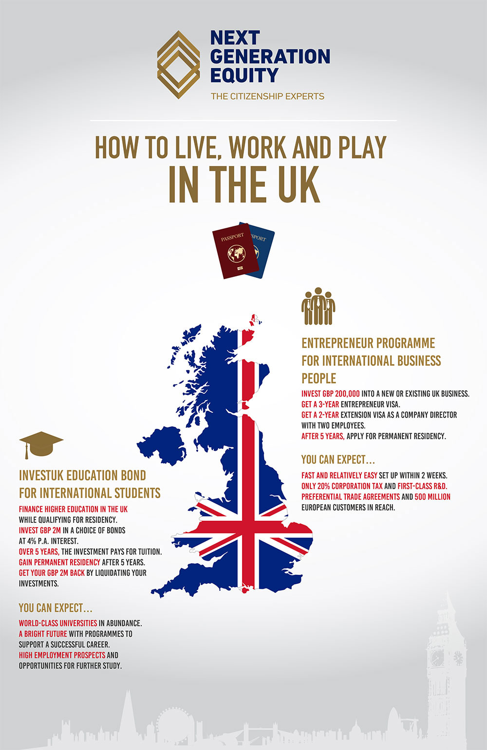 infographic how to live work and play in the uk