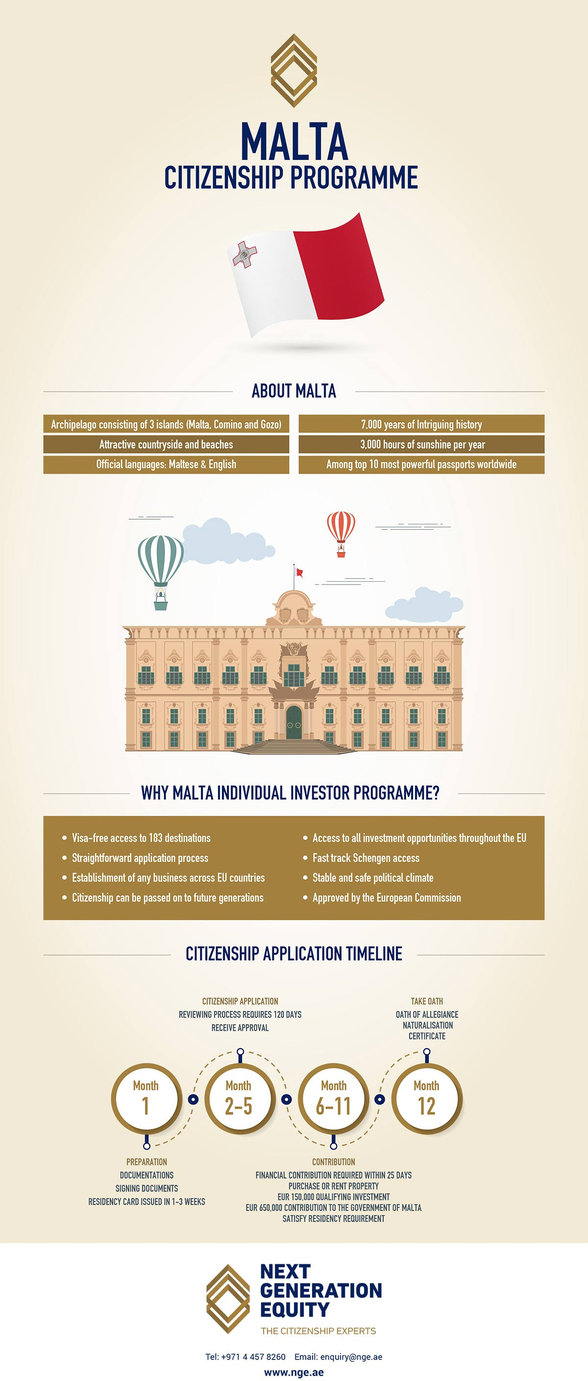 infographic why should you consider the malta citizenship programme image